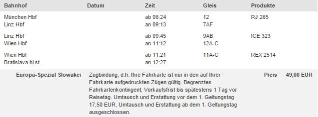 Zug von München nach Bratislava