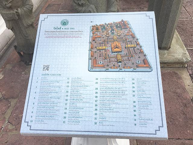 Die Wat Pho Tempelanlage