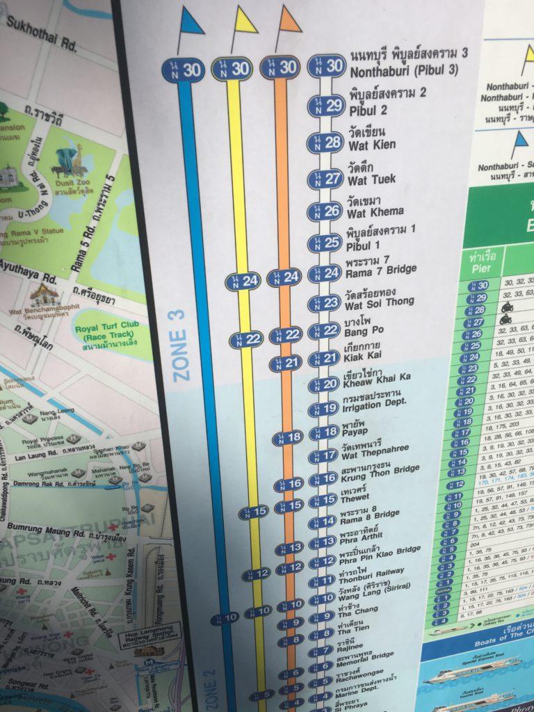 Wassertaxi in Bangkok - Der Fahrplan