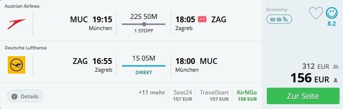 momondo - Flug von München nach Zagreb